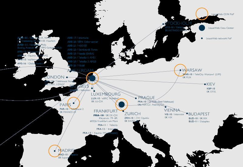 Carte du réseau Europe