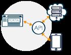 Leistungsstarke Apache CloudStack API