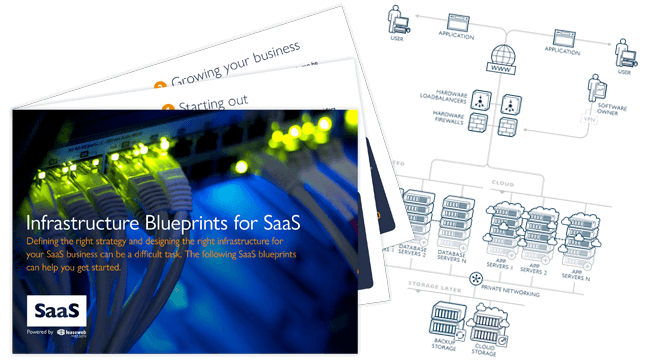 SaaS Whitepaper cover page