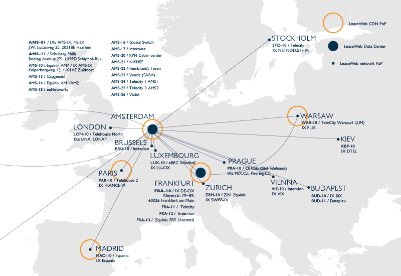 Network Map Europe