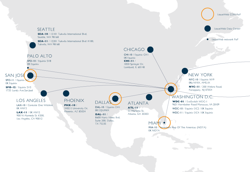 Network Map US
